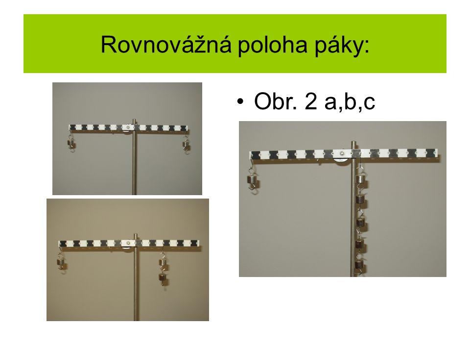 Rovnovážná poloha páky: Obr. 2 a,b,c