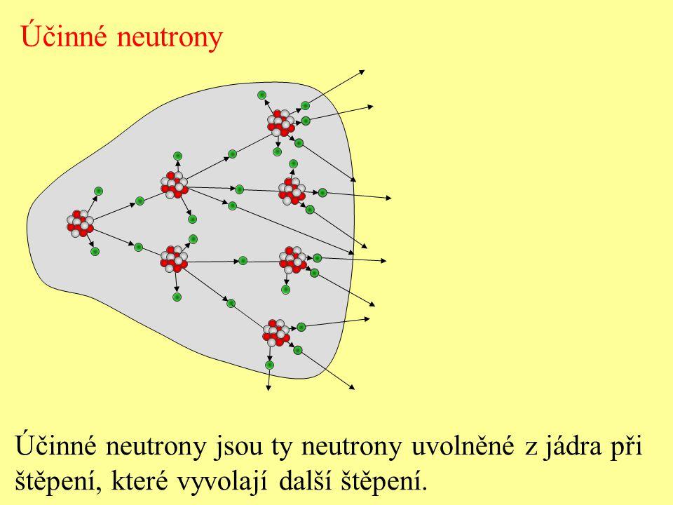 Střední počet účinných neutronů je poměr počtu účinných neutronů ve dvou po sobě následujících generacích.