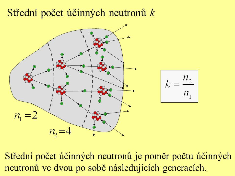 Střední počet účinných neutronů je poměr počtu účinných neutronů ve dvou po sobě následujících generacích. Střední počet účinných neutronů k