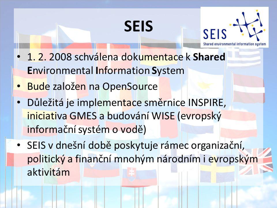 SEIS 1. 2. 2008 schválena dokumentace k Shared Environmental Information System Bude založen na OpenSource Důležitá je implementace směrnice INSPIRE,