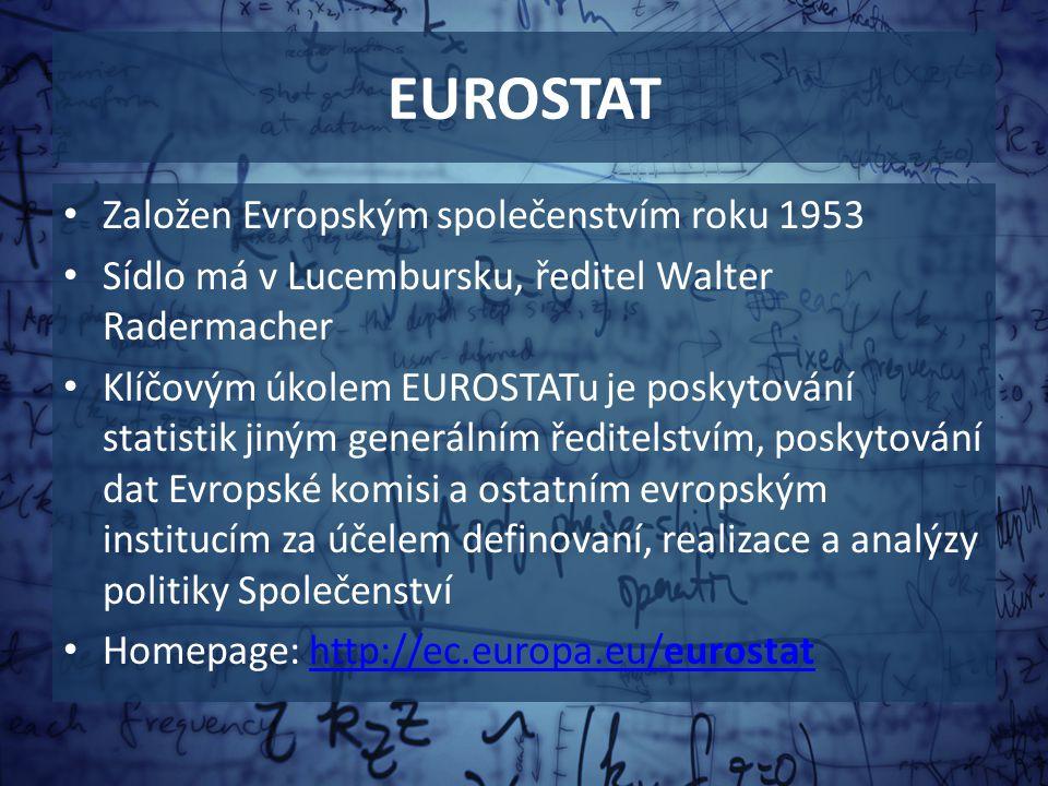 EUROSTAT Založen Evropským společenstvím roku 1953 Sídlo má v Lucembursku, ředitel Walter Radermacher Klíčovým úkolem EUROSTATu je poskytování statist