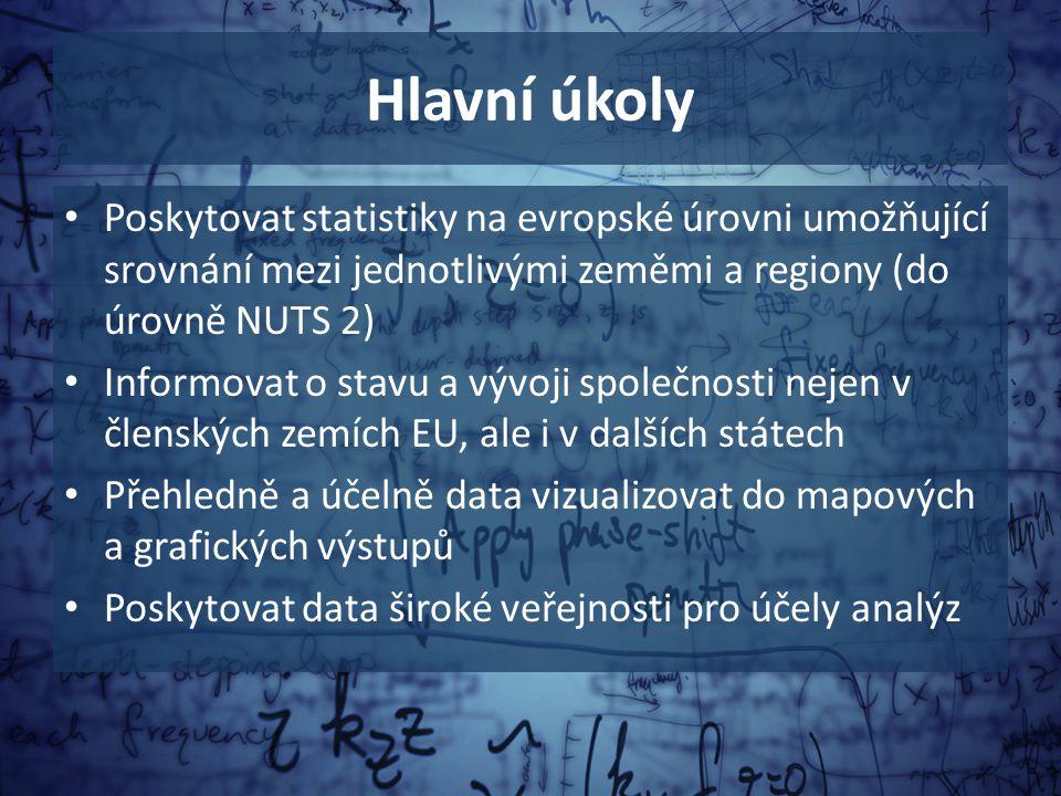 Hlavní úkoly Poskytovat statistiky na evropské úrovni umožňující srovnání mezi jednotlivými zeměmi a regiony (do úrovně NUTS 2) Informovat o stavu a vývoji společnosti nejen v členských zemích EU, ale i v dalších státech Přehledně a účelně data vizualizovat do mapových a grafických výstupů Poskytovat data široké veřejnosti pro účely analýz