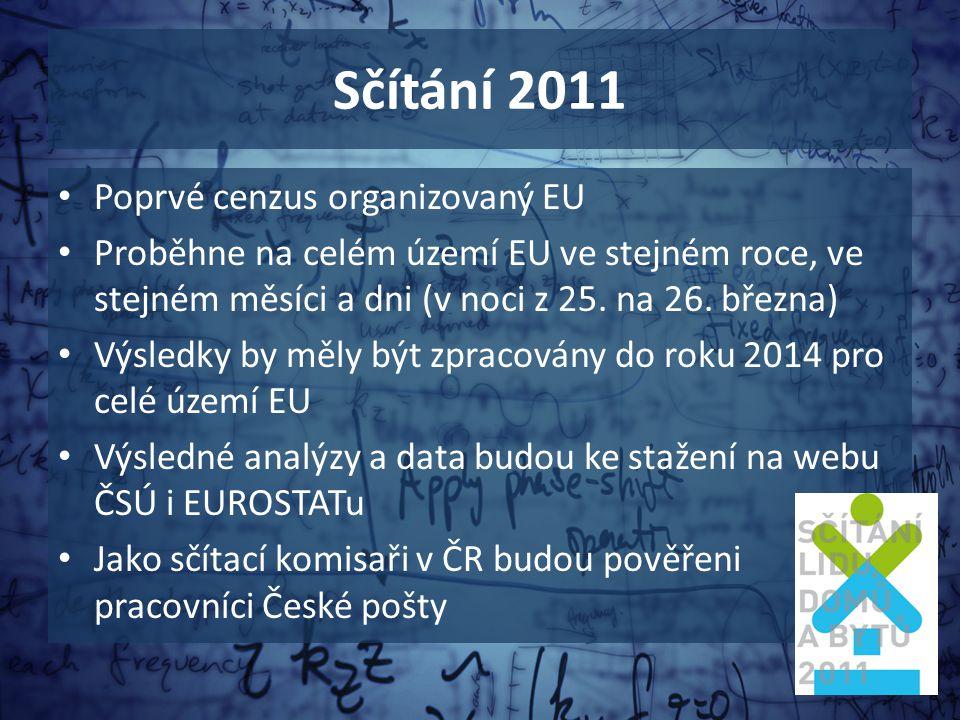 Sčítání 2011 Poprvé cenzus organizovaný EU Proběhne na celém území EU ve stejném roce, ve stejném měsíci a dni (v noci z 25.