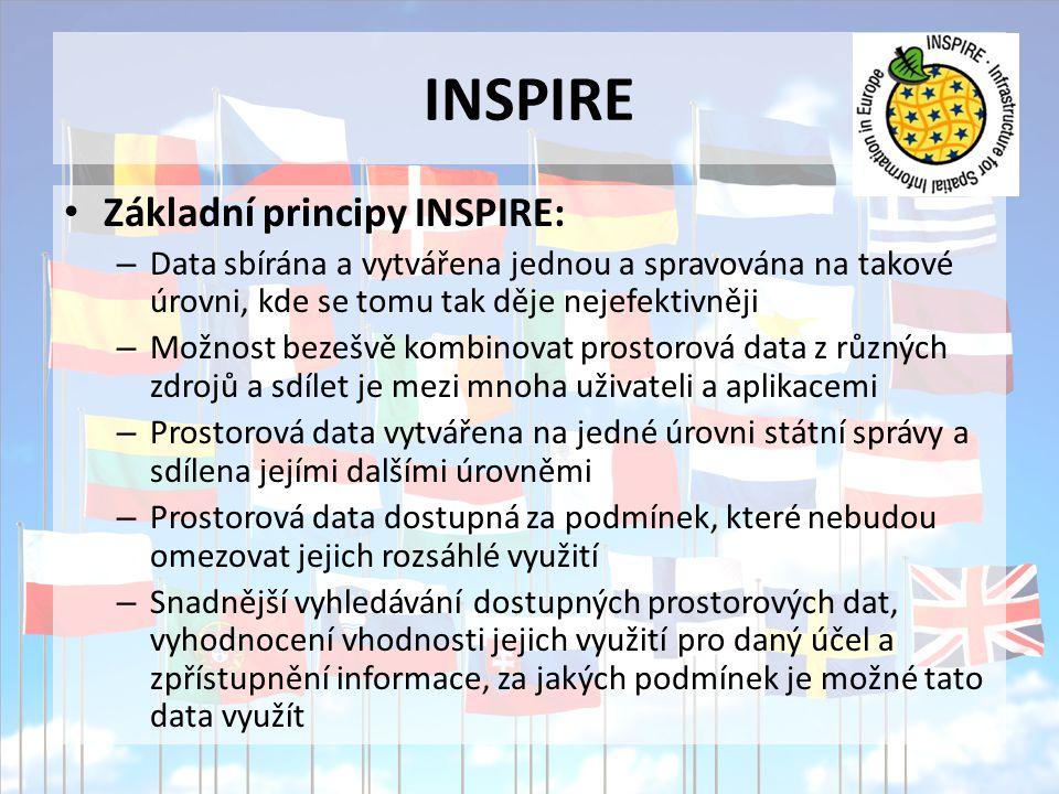 INSPIRE Základní principy INSPIRE: – Data sbírána a vytvářena jednou a spravována na takové úrovni, kde se tomu tak děje nejefektivněji – Možnost bezešvě kombinovat prostorová data z různých zdrojů a sdílet je mezi mnoha uživateli a aplikacemi – Prostorová data vytvářena na jedné úrovni státní správy a sdílena jejími dalšími úrovněmi – Prostorová data dostupná za podmínek, které nebudou omezovat jejich rozsáhlé využití – Snadnější vyhledávání dostupných prostorových dat, vyhodnocení vhodnosti jejich využití pro daný účel a zpřístupnění informace, za jakých podmínek je možné tato data využít