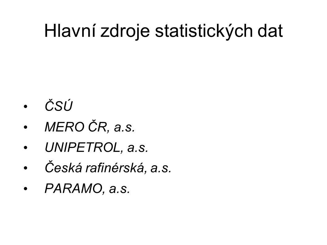 Hlavní zdroje statistických dat ČSÚ MERO ČR, a.s. UNIPETROL, a.s. Česká rafinérská, a.s. PARAMO, a.s.