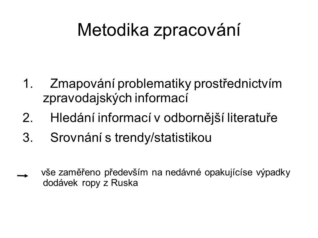Metodika zpracování 1. Zmapování problematiky prostřednictvím zpravodajských informací 2. Hledání informací v odbornější literatuře 3. Srovnání s tren