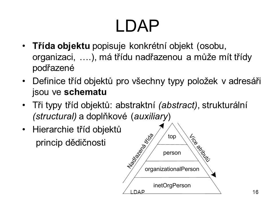 Třída objektu popisuje konkrétní objekt (osobu, organizaci, ….), má třídu nadřazenou a může mít třídy podřazené Definice tříd objektů pro všechny typy položek v adresáři jsou ve schematu Tři typy tříd objektů: abstraktní (abstract), strukturální (structural) a doplňkové (auxiliary) Hierarchie tříd objektů – princip dědičnosti 16LDAP