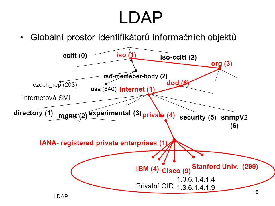 Globální prostor identifikátorů informačních objektů 18 internet (1) org (3) iso-ccitt (2) iso (1) ccitt (0) experimental (3) mgmt (2) dod (6) private (4) snmpV2 (6) security (5) Internetová SMI IBM (4) Cisco (9) Stanford Univ.