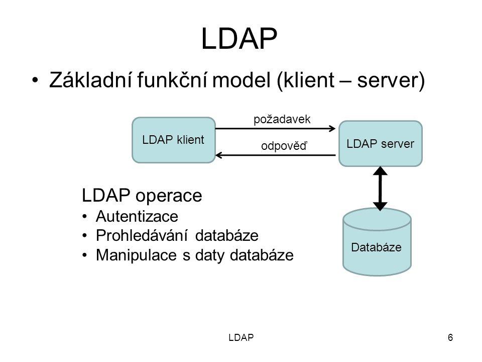 Základní funkční model (klient – server) 6 LDAP klient LDAP server Databáze požadavek odpověď LDAP operace Autentizace Prohledávání databáze Manipulace s daty databáze LDAP