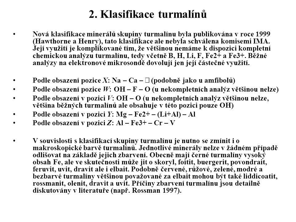 2. Klasifikace turmalínů Nová klasifikace minerálů skupiny turmalínu byla publikována v roce 1999 (Hawthorne a Henry), tato klasifikace ale nebyla sch