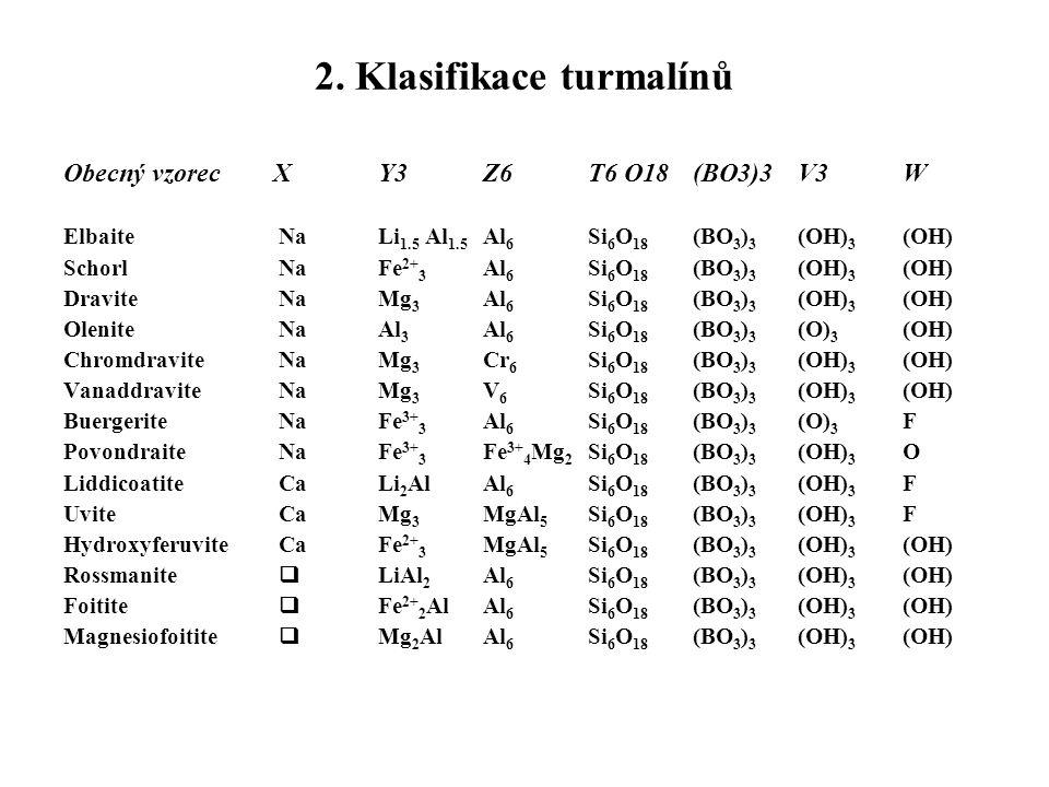 2. Klasifikace turmalínů Obecný vzorecX Y3 Z6 T6 O18 (BO3)3 V3 W Elbaite NaLi 1.5 Al 1.5 Al 6 Si 6 O 18 (BO 3 ) 3 (OH) 3 (OH) Schorl NaFe 2+ 3 Al 6 Si