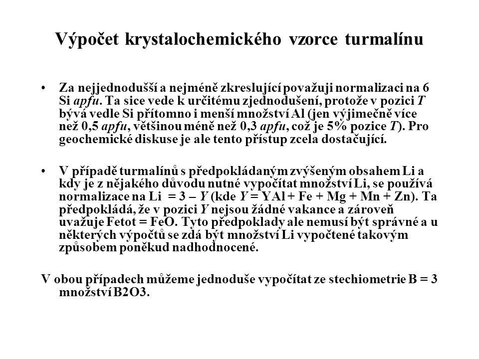 Výpočet krystalochemického vzorce turmalínu Za nejjednodušší a nejméně zkreslující považuji normalizaci na 6 Si apfu.