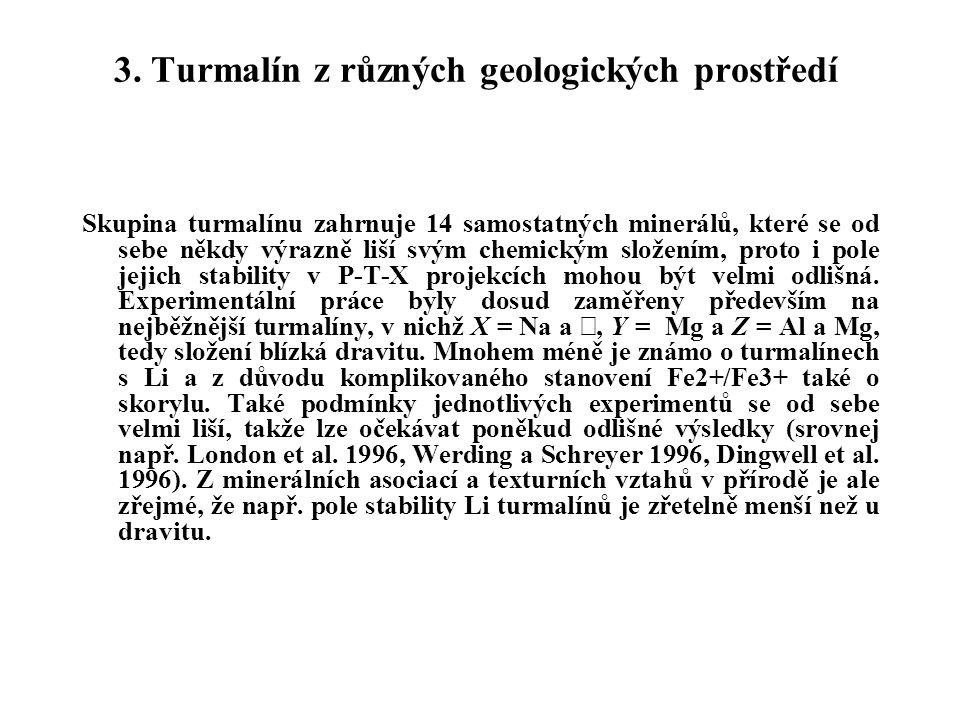 3. Turmalín z různých geologických prostředí Skupina turmalínu zahrnuje 14 samostatných minerálů, které se od sebe někdy výrazně liší svým chemickým s