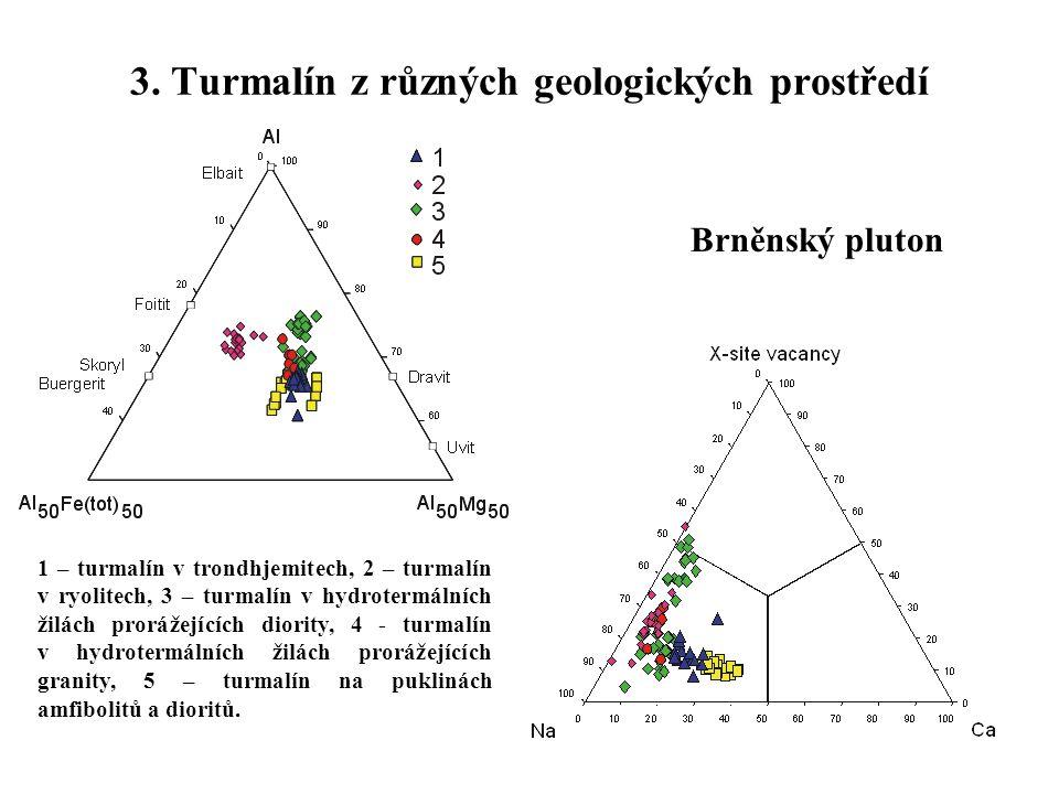 3. Turmalín z různých geologických prostředí Brněnský pluton 1 – turmalín v trondhjemitech, 2 – turmalín v ryolitech, 3 – turmalín v hydrotermálních ž