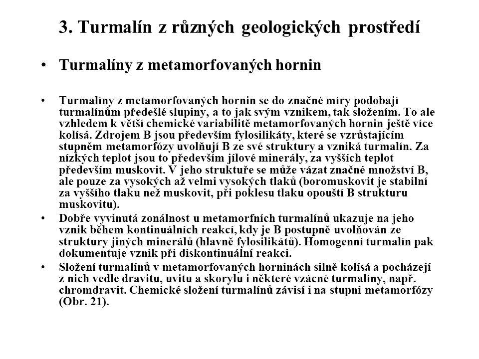 3. Turmalín z různých geologických prostředí Turmalíny z metamorfovaných hornin Turmalíny z metamorfovaných hornin se do značné míry podobají turmalín