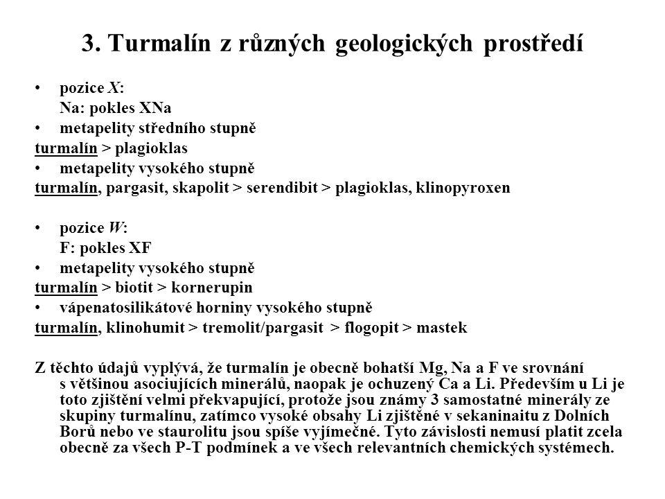 3. Turmalín z různých geologických prostředí pozice X: Na: pokles XNa metapelity středního stupně turmalín > plagioklas metapelity vysokého stupně tur