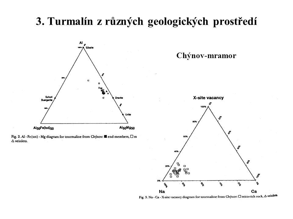 3. Turmalín z různých geologických prostředí Chýnov-mramor