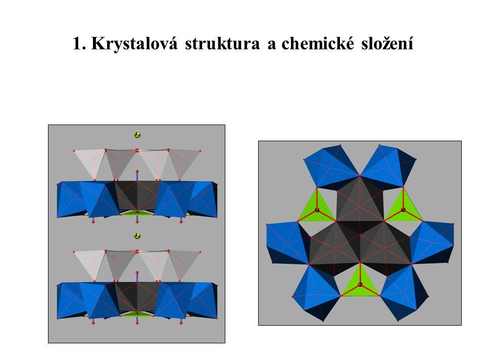 Grafická zobrazení chemického složení turmalínů