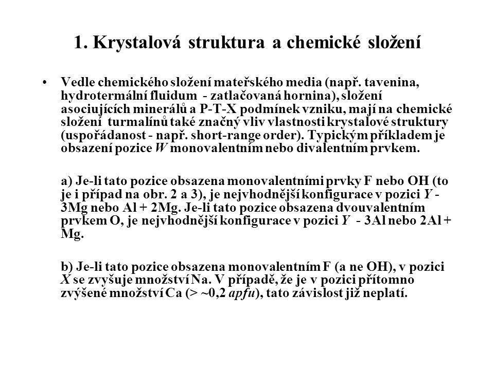 Vedle chemického složení mateřského media (např. tavenina, hydrotermální fluidum - zatlačovaná hornina), složení asociujících minerálů a P-T-X podmíne