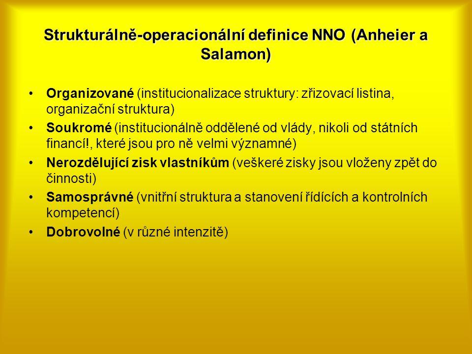 Strukturálně-operacionální definice NNO (Anheier a Salamon) Organizované (institucionalizace struktury: zřizovací listina, organizační struktura) Souk