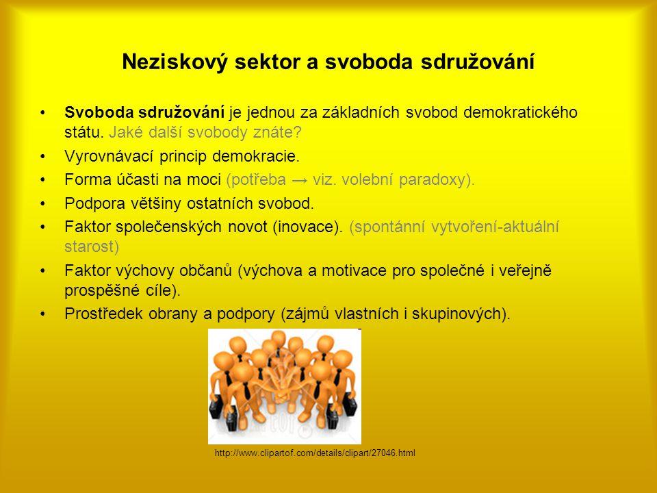 Neziskový sektor a svoboda sdružování Svoboda sdružování je jednou za základních svobod demokratického státu. Jaké další svobody znáte? Vyrovnávací pr