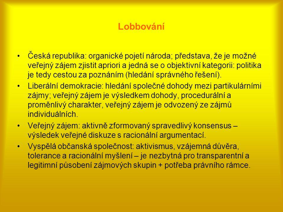 Lobbování Česká republika: organické pojetí národa; představa, že je možné veřejný zájem zjistit apriori a jedná se o objektivní kategorii: politika j