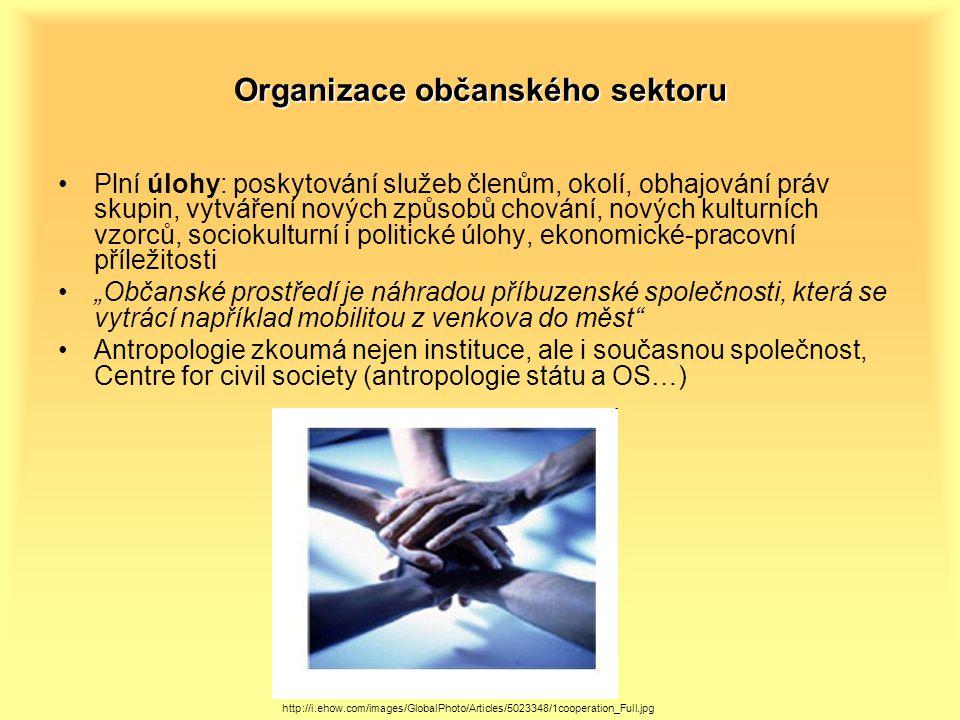 """Organizace občanského sektoru Plní úlohy: poskytování služeb členům, okolí, obhajování práv skupin, vytváření nových způsobů chování, nových kulturních vzorců, sociokulturní i politické úlohy, ekonomické-pracovní příležitosti """"Občanské prostředí je náhradou příbuzenské společnosti, která se vytrácí například mobilitou z venkova do měst Antropologie zkoumá nejen instituce, ale i současnou společnost, Centre for civil society (antropologie státu a OS…) http://i.ehow.com/images/GlobalPhoto/Articles/5023348/1cooperation_Full.jpg"""