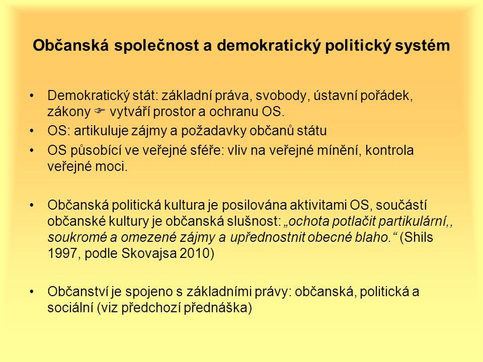 Občanská společnost a demokratický politický systém Demokratický stát: základní práva, svobody, ústavní pořádek, zákony  vytváří prostor a ochranu OS.