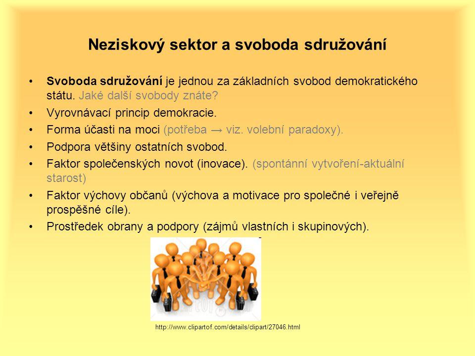 Neziskový sektor a svoboda sdružování Brzdy svobody sdružování ve společnosti: Konkurence vůči vládnoucí moci (ekologické org., církve…).