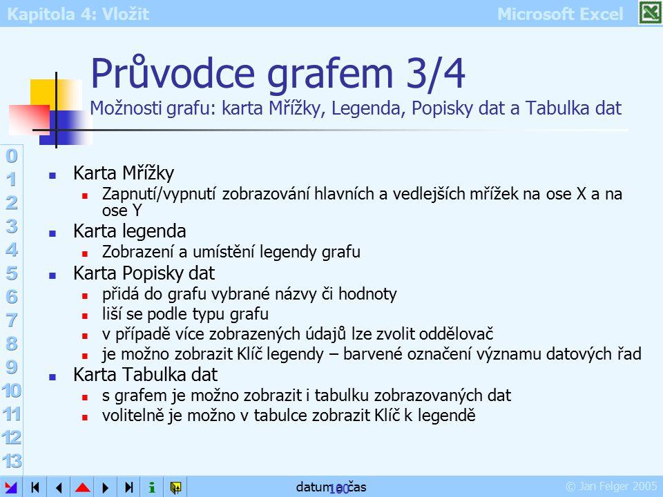 Kapitola 4: Vložit Microsoft Excel © Jan Felger 2005 datum a čas 100 Průvodce grafem 3/4 Možnosti grafu: karta Mřížky, Legenda, Popisky dat a Tabulka