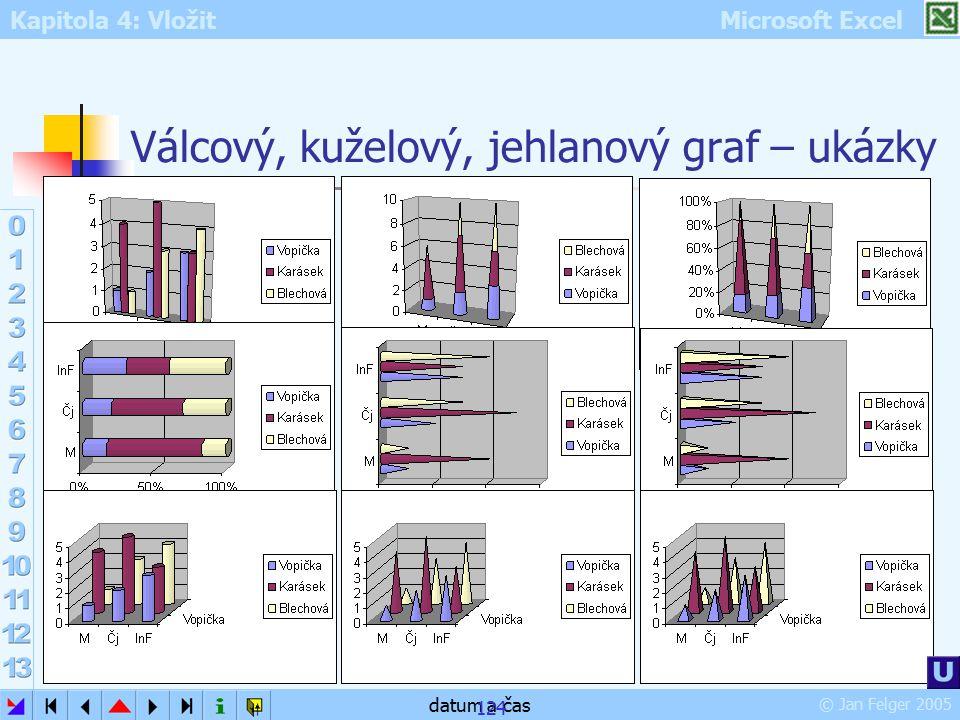 Kapitola 4: Vložit Microsoft Excel © Jan Felger 2005 datum a čas 124 Válcový, kuželový, jehlanový graf – ukázky