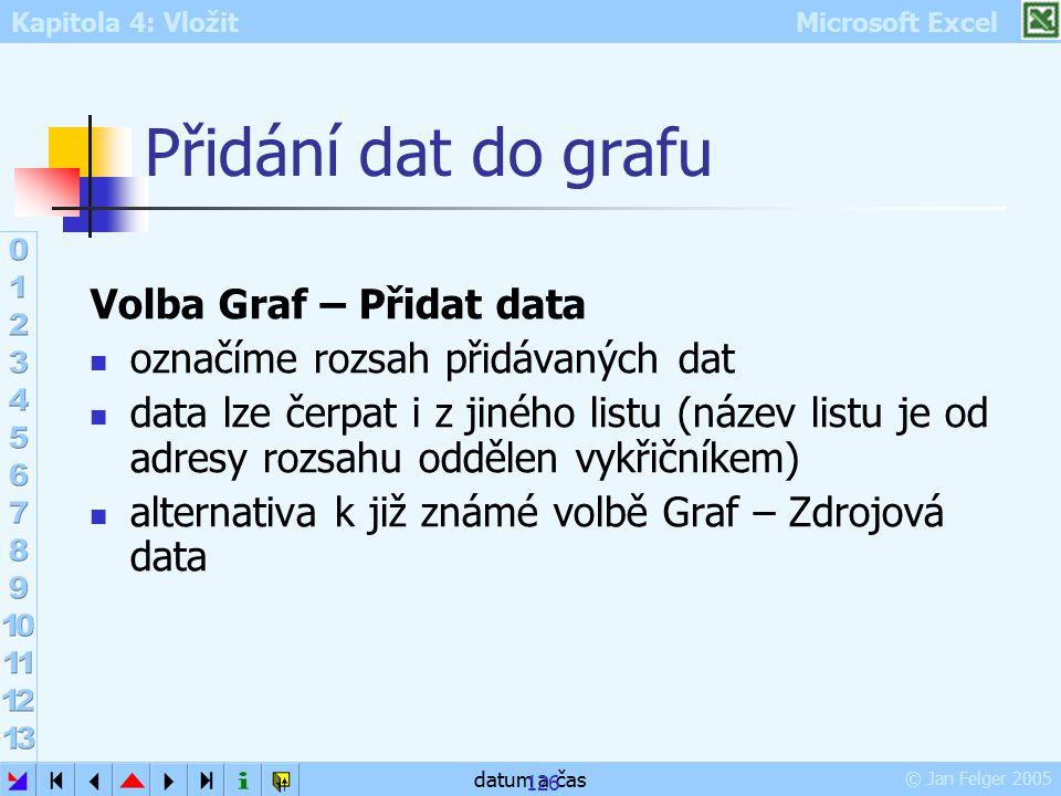 Kapitola 4: Vložit Microsoft Excel © Jan Felger 2005 datum a čas 126 Přidání dat do grafu Volba Graf – Přidat data označíme rozsah přidávaných dat dat
