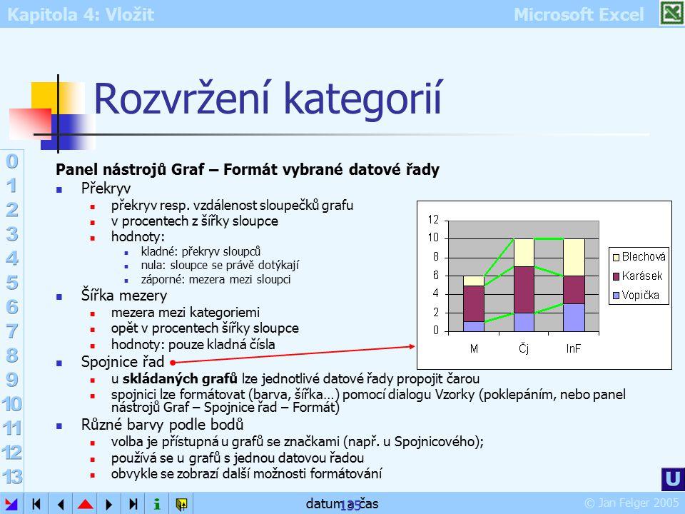 Kapitola 4: Vložit Microsoft Excel © Jan Felger 2005 datum a čas 135 Rozvržení kategorií Panel nástrojů Graf – Formát vybrané datové řady Překryv přek