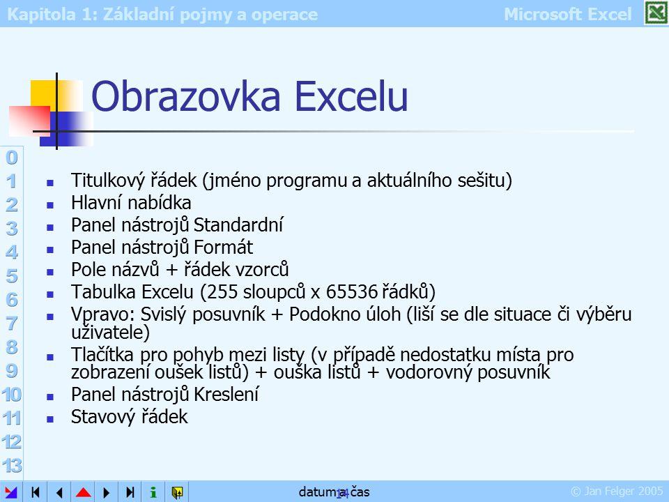 Kapitola 1: Základní pojmy a operace Microsoft Excel © Jan Felger 2005 datum a čas 14 Obrazovka Excelu Titulkový řádek (jméno programu a aktuálního se