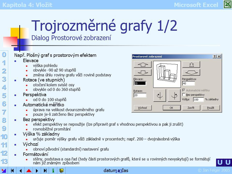 Kapitola 4: Vložit Microsoft Excel © Jan Felger 2005 datum a čas 143 Trojrozměrné grafy 1/2 Dialog Prostorové zobrazení Např. Plošný graf s prostorový