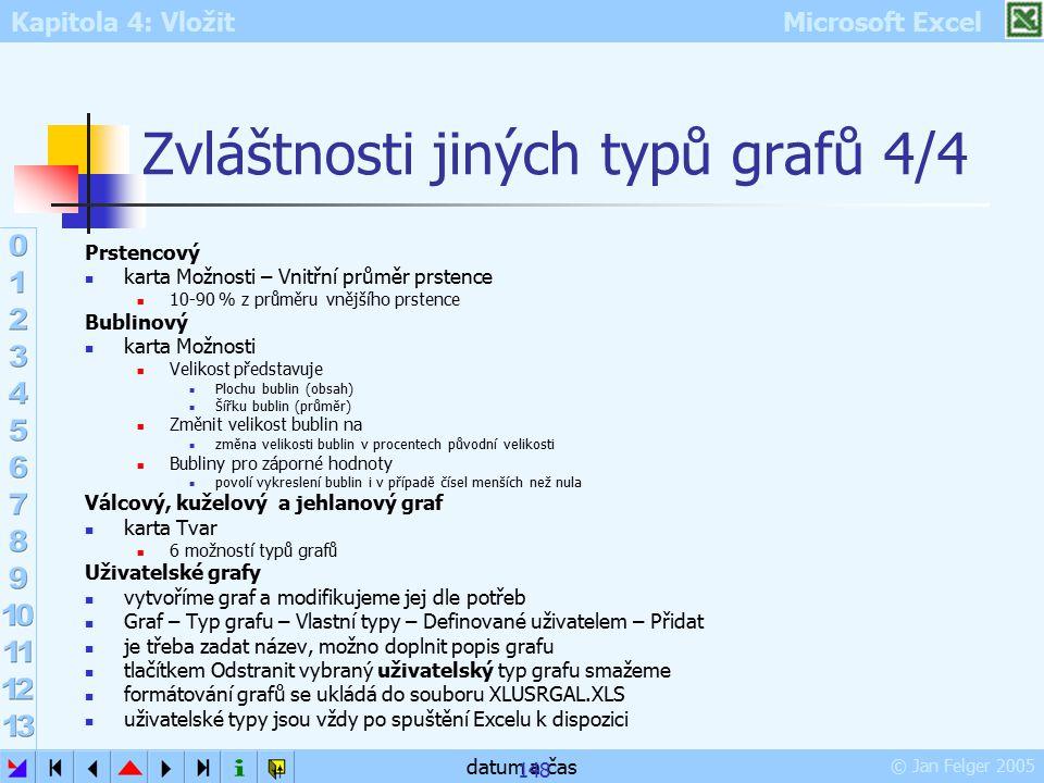 Kapitola 4: Vložit Microsoft Excel © Jan Felger 2005 datum a čas 148 Zvláštnosti jiných typů grafů 4/4 Prstencový karta Možnosti – Vnitřní průměr prst
