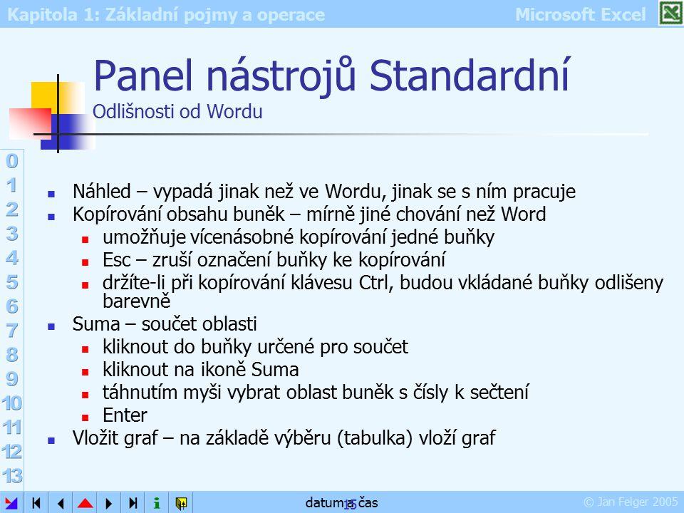 Kapitola 1: Základní pojmy a operace Microsoft Excel © Jan Felger 2005 datum a čas 15 Panel nástrojů Standardní Odlišnosti od Wordu Náhled – vypadá ji
