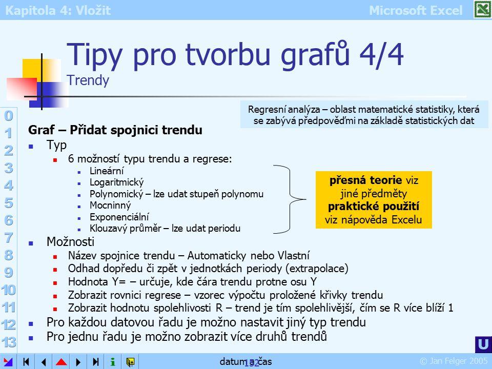 Kapitola 4: Vložit Microsoft Excel © Jan Felger 2005 datum a čas 152 Tipy pro tvorbu grafů 4/4 Trendy Graf – Přidat spojnici trendu Typ 6 možností typ