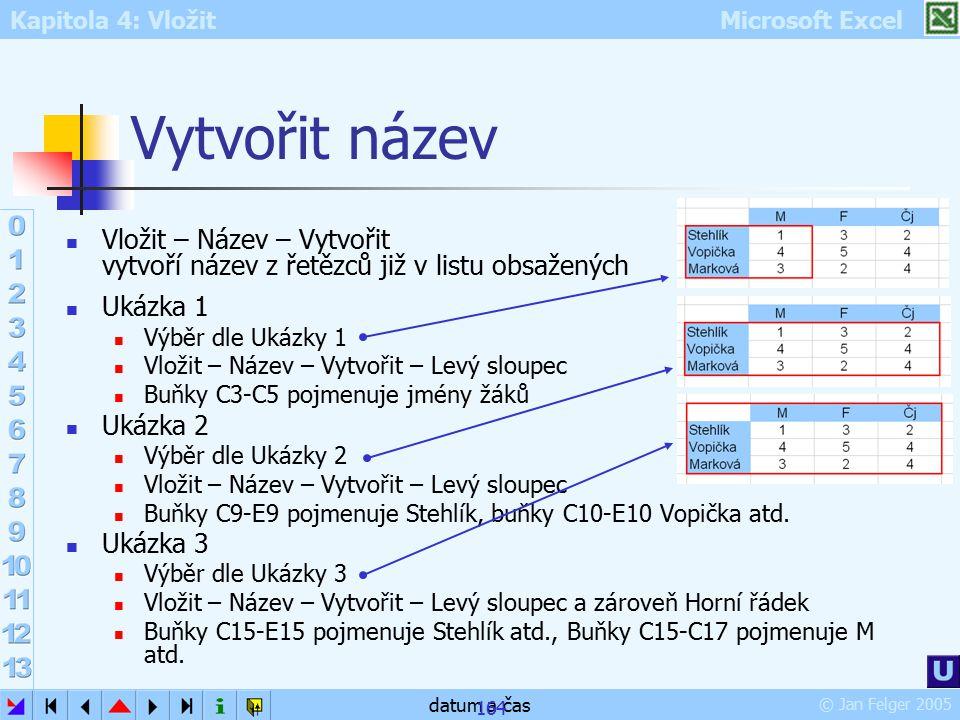Kapitola 4: Vložit Microsoft Excel © Jan Felger 2005 datum a čas 164 Vytvořit název Vložit – Název – Vytvořit vytvoří název z řetězců již v listu obsa