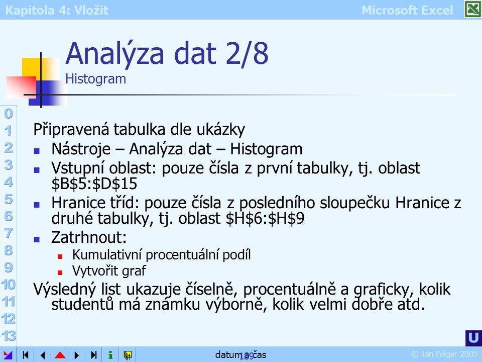 Kapitola 4: Vložit Microsoft Excel © Jan Felger 2005 datum a čas 189 Analýza dat 2/8 Histogram Připravená tabulka dle ukázky Nástroje – Analýza dat –