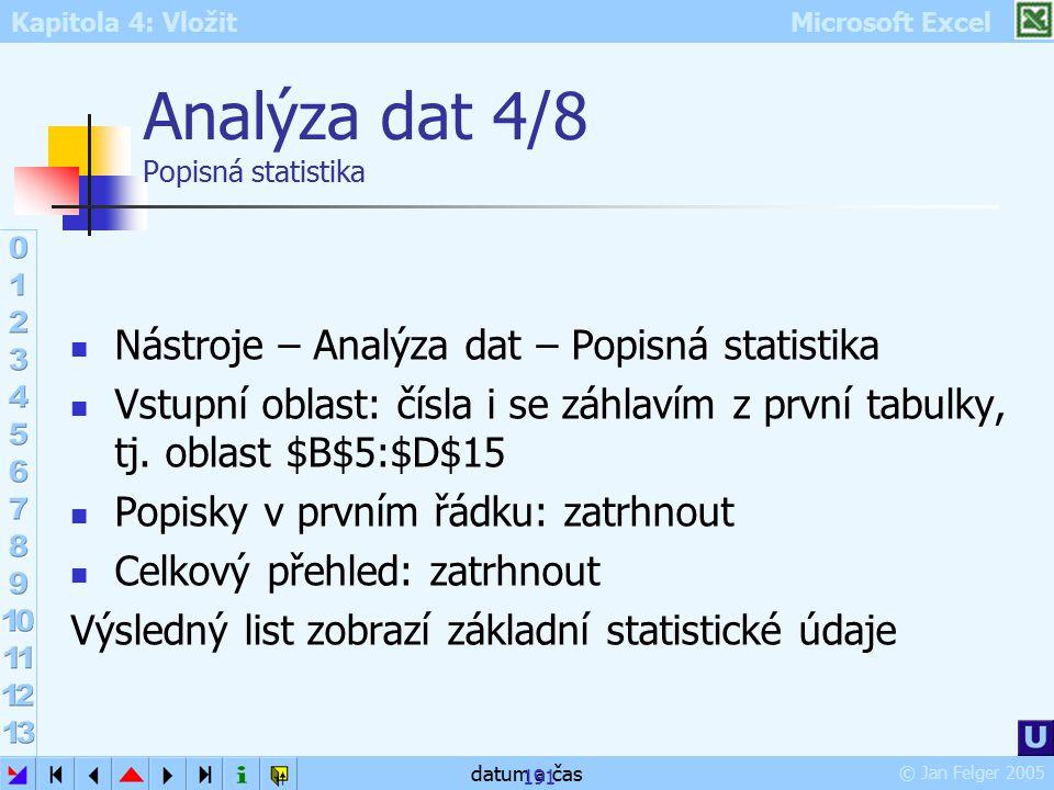 Kapitola 4: Vložit Microsoft Excel © Jan Felger 2005 datum a čas 191 Analýza dat 4/8 Popisná statistika Nástroje – Analýza dat – Popisná statistika Vs