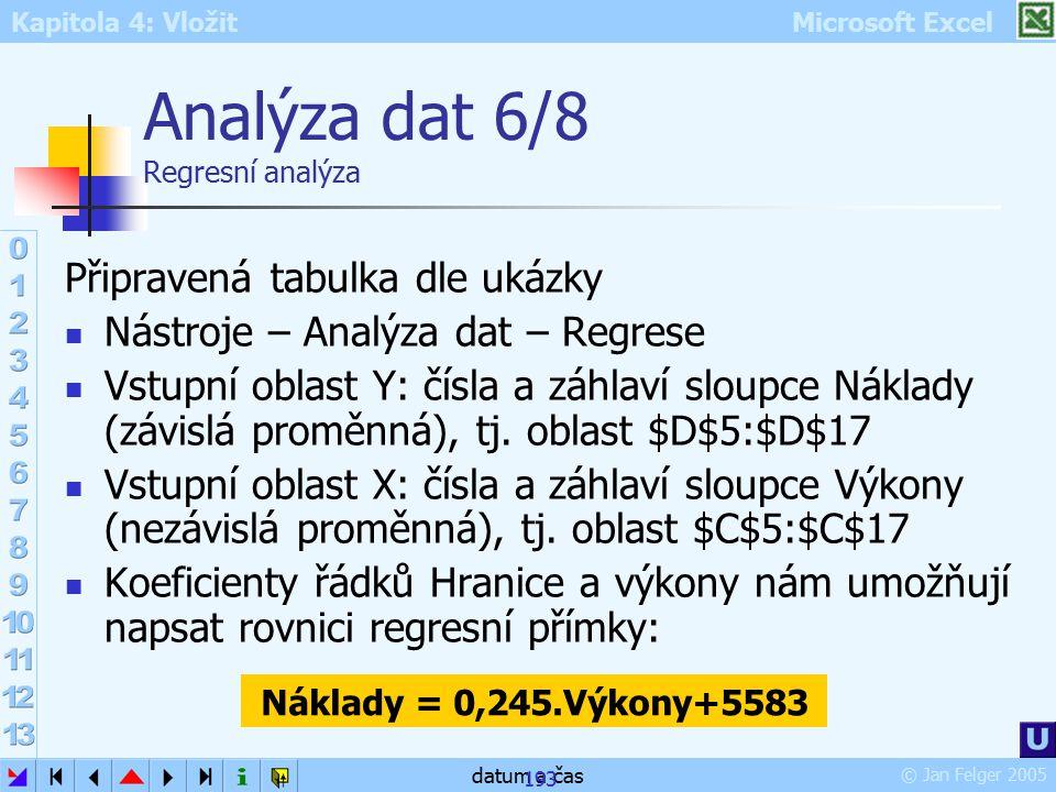 Kapitola 4: Vložit Microsoft Excel © Jan Felger 2005 datum a čas 193 Analýza dat 6/8 Regresní analýza Připravená tabulka dle ukázky Nástroje – Analýza