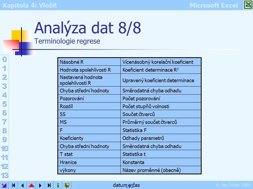 Kapitola 4: Vložit Microsoft Excel © Jan Felger 2005 datum a čas 195 Analýza dat 8/8 Terminologie regrese Násobné RVícenásobný korelační koeficient Ho