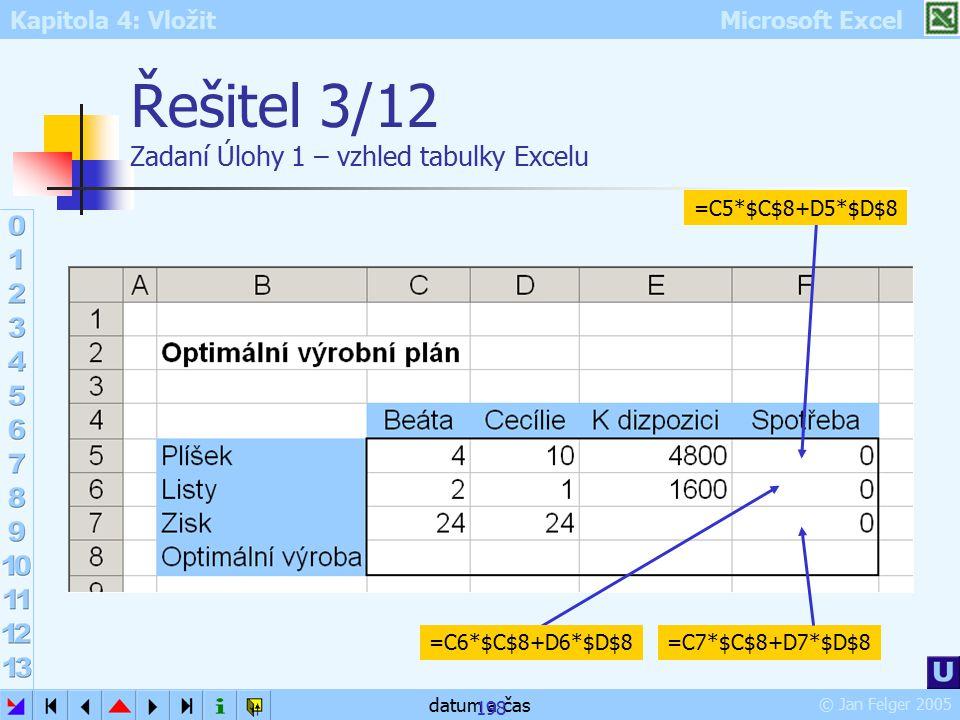 Kapitola 4: Vložit Microsoft Excel © Jan Felger 2005 datum a čas 198 Řešitel 3/12 Zadaní Úlohy 1 – vzhled tabulky Excelu =C5*$C$8+D5*$D$8 =C6*$C$8+D6*