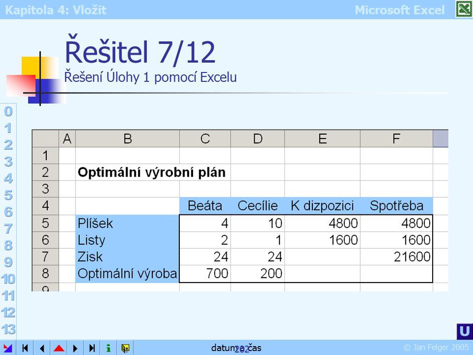Kapitola 4: Vložit Microsoft Excel © Jan Felger 2005 datum a čas 202 Řešitel 7/12 Řešení Úlohy 1 pomocí Excelu