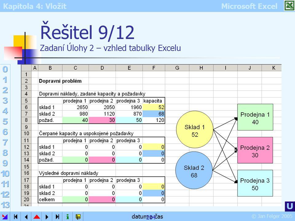 Kapitola 4: Vložit Microsoft Excel © Jan Felger 2005 datum a čas 204 Řešitel 9/12 Zadaní Úlohy 2 – vzhled tabulky Excelu