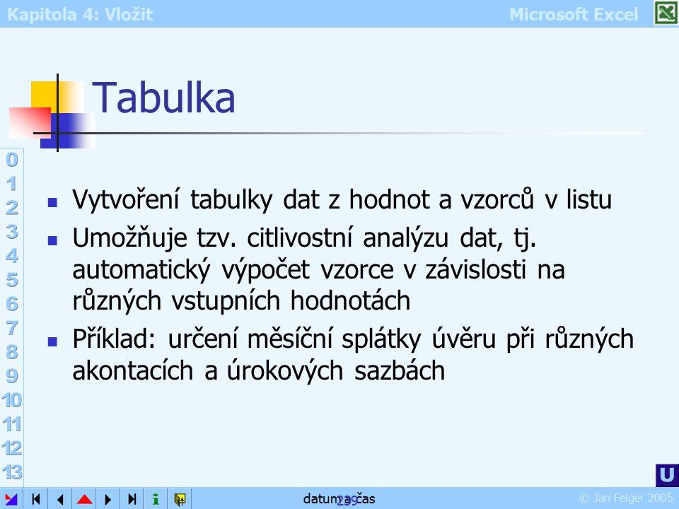 Kapitola 4: Vložit Microsoft Excel © Jan Felger 2005 datum a čas 239 Tabulka Vytvoření tabulky dat z hodnot a vzorců v listu Umožňuje tzv. citlivostní