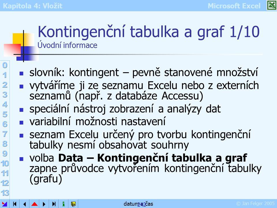 Kapitola 4: Vložit Microsoft Excel © Jan Felger 2005 datum a čas 242 Kontingenční tabulka a graf 1/10 Úvodní informace slovník: kontingent – pevně sta