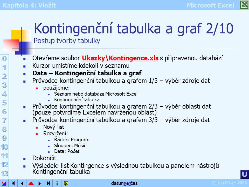 Kapitola 4: Vložit Microsoft Excel © Jan Felger 2005 datum a čas 243 Kontingenční tabulka a graf 2/10 Postup tvorby tabulky Otevřeme soubor Ukazky\Kon