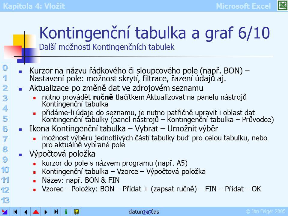 Kapitola 4: Vložit Microsoft Excel © Jan Felger 2005 datum a čas 247 Kontingenční tabulka a graf 6/10 Další možnosti Kontingenčních tabulek Kurzor na